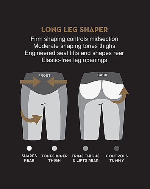ca7be146e ... Zoned 4 Shape Long Leg Shaper - How it Works